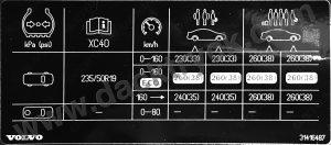 Volvo XC40 D4 AWD 2018 Däcktrycksdekal