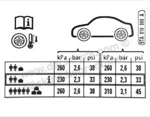 Däcktryck Volkswagen Touran 2017