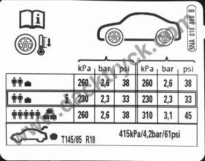 Rengaspaine Volkswagen Tiguan TDI 190 2018